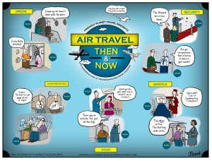2012-11-15-20121115Travel_Infographic_Travel_Then_and_Now_FriendlyPlanetTravel-thumb
