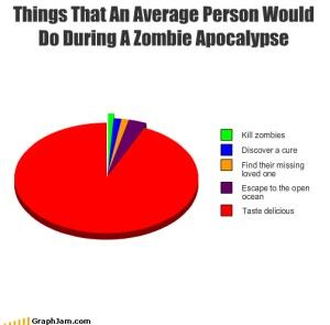 zombie-pie-chart